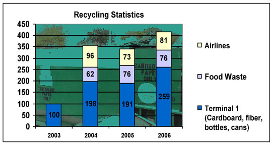recycling_stats